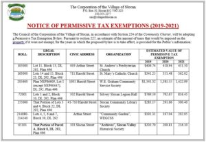 Tax Exemption Notice 2019-2021