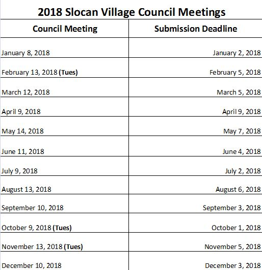 2018 meeting submission deadlines